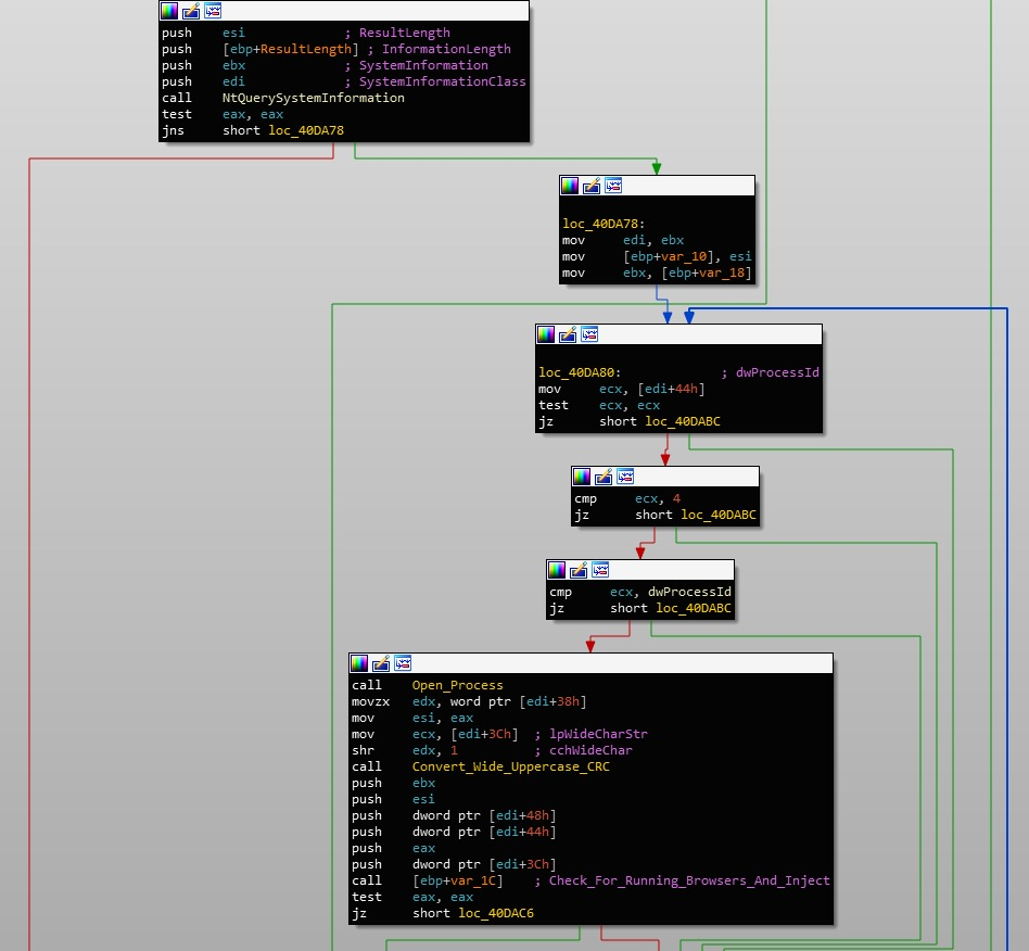 image of browser injection