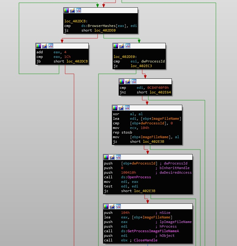 image of get browser hashes