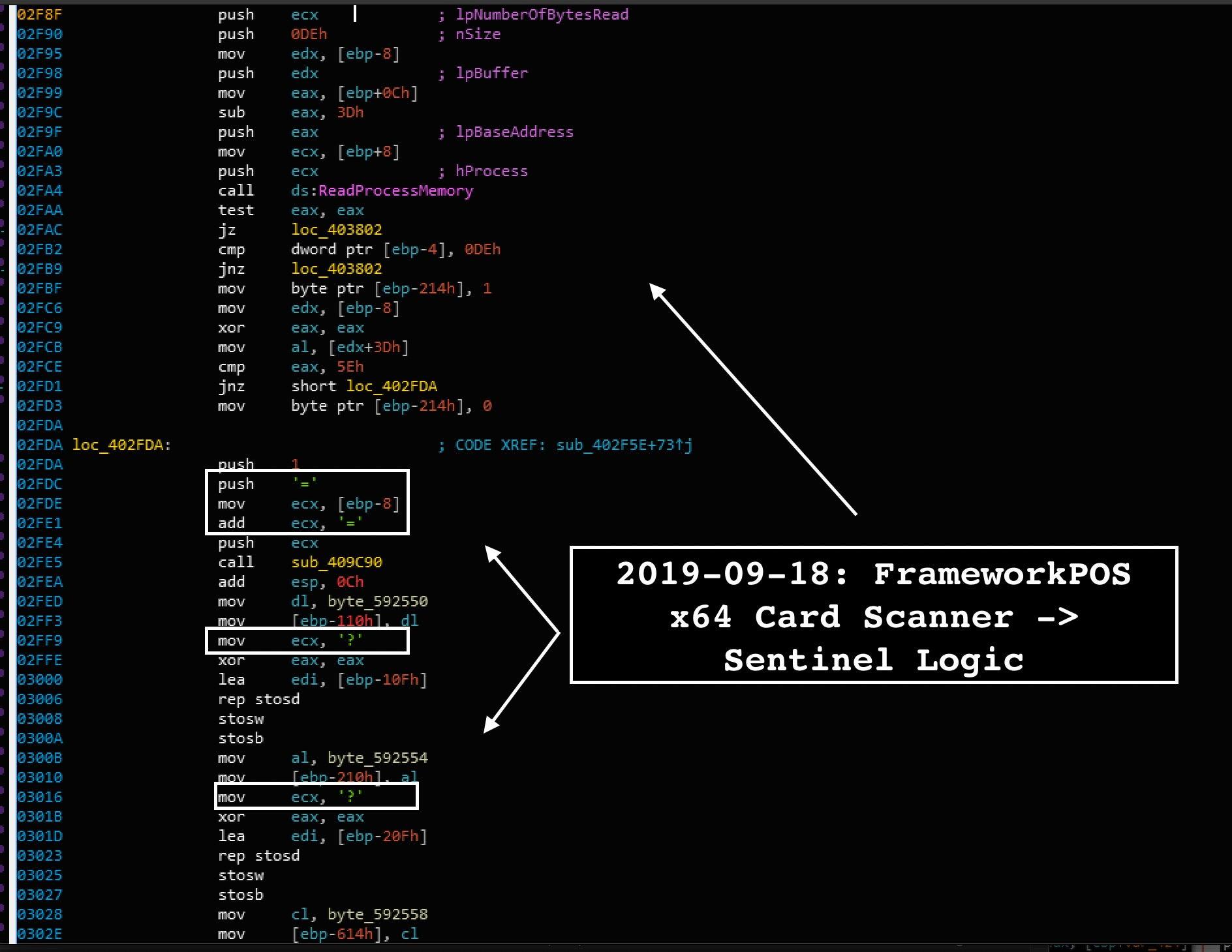 FIN6 x64 malware version