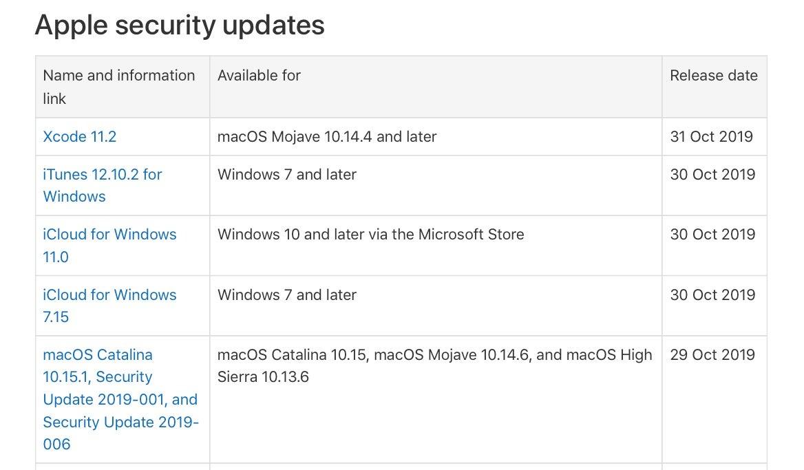 image apple security updates