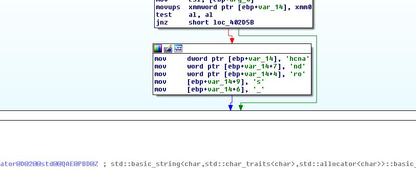 Image2: Anchor DNS botnet