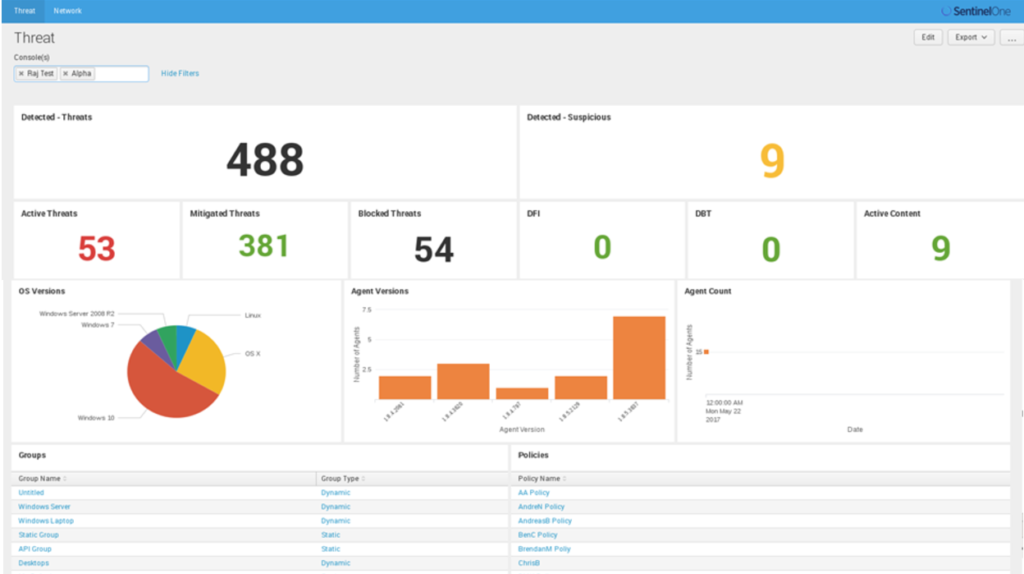 The SentinelOne Splunk App