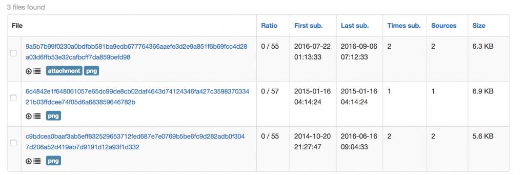 Image of file reputation on Virustotal