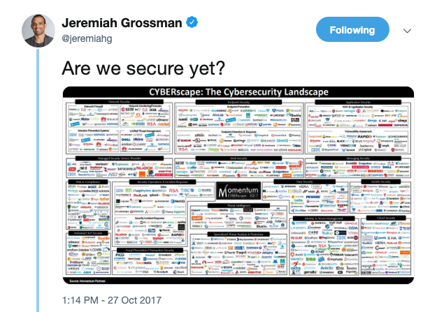 21 CyberSecurity Twitter Accounts You Should Be Following