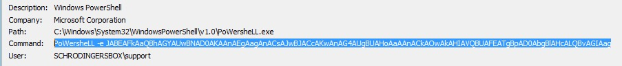image of base64 encoded powershell command