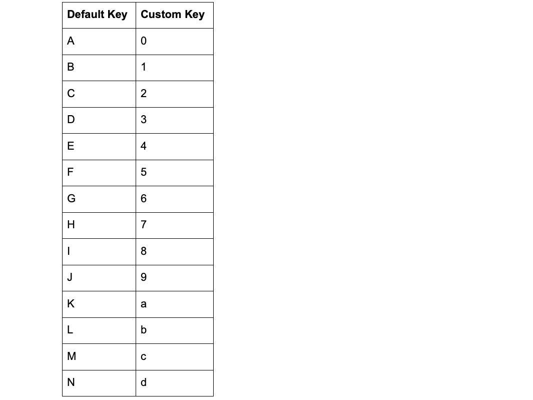 image of translation key