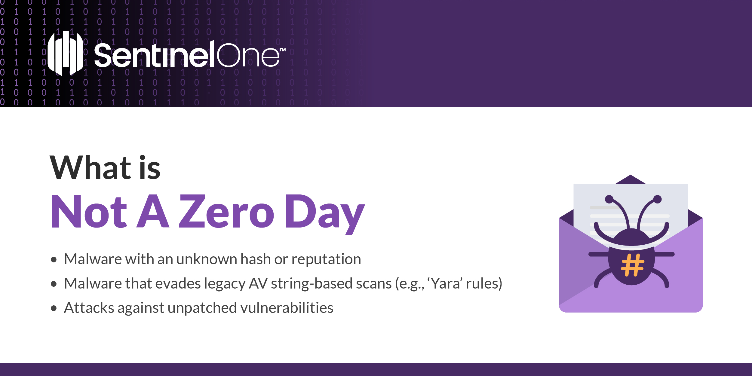 , Zero Day Survival Guide | Everything You Need to Know Before Day One