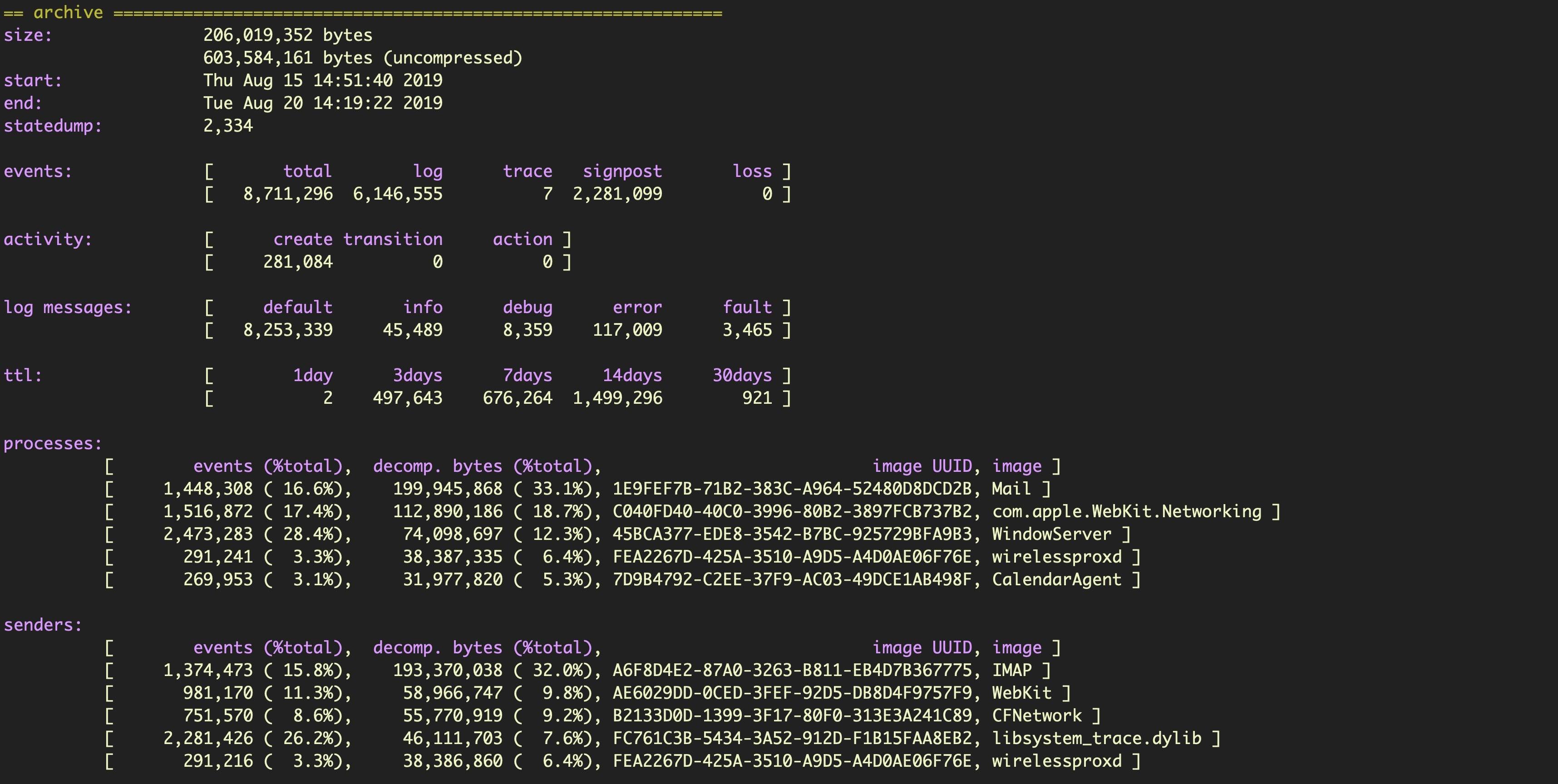image of log stats sysdiagnose
