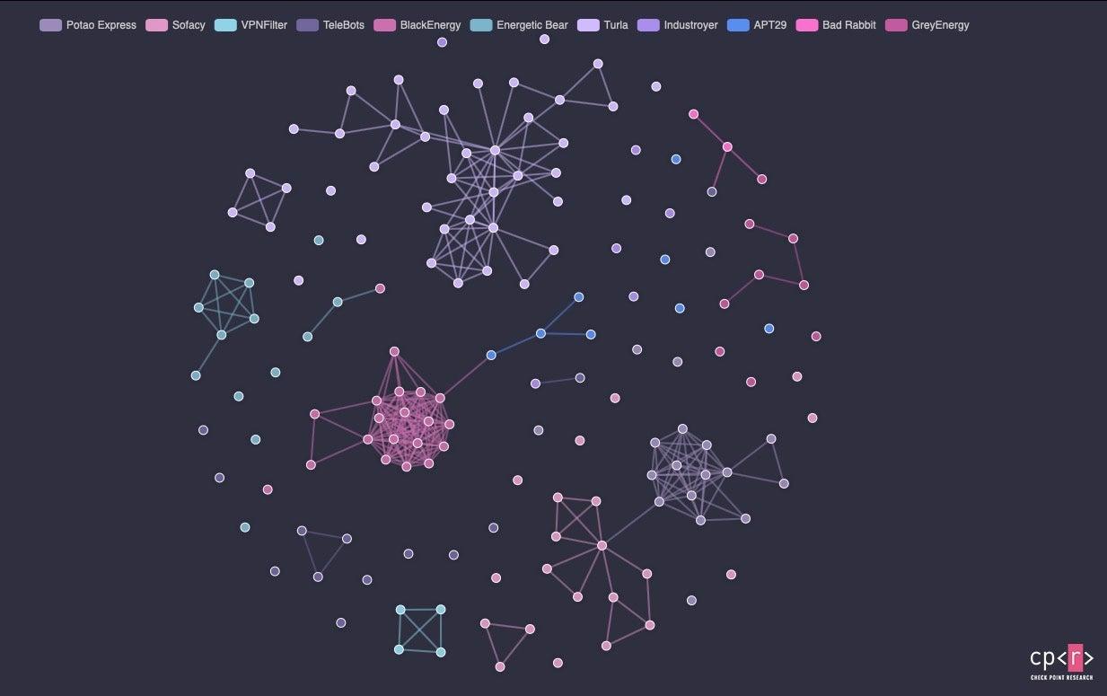 img of apt interactive map